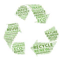 Recycle, Reuse, Renew